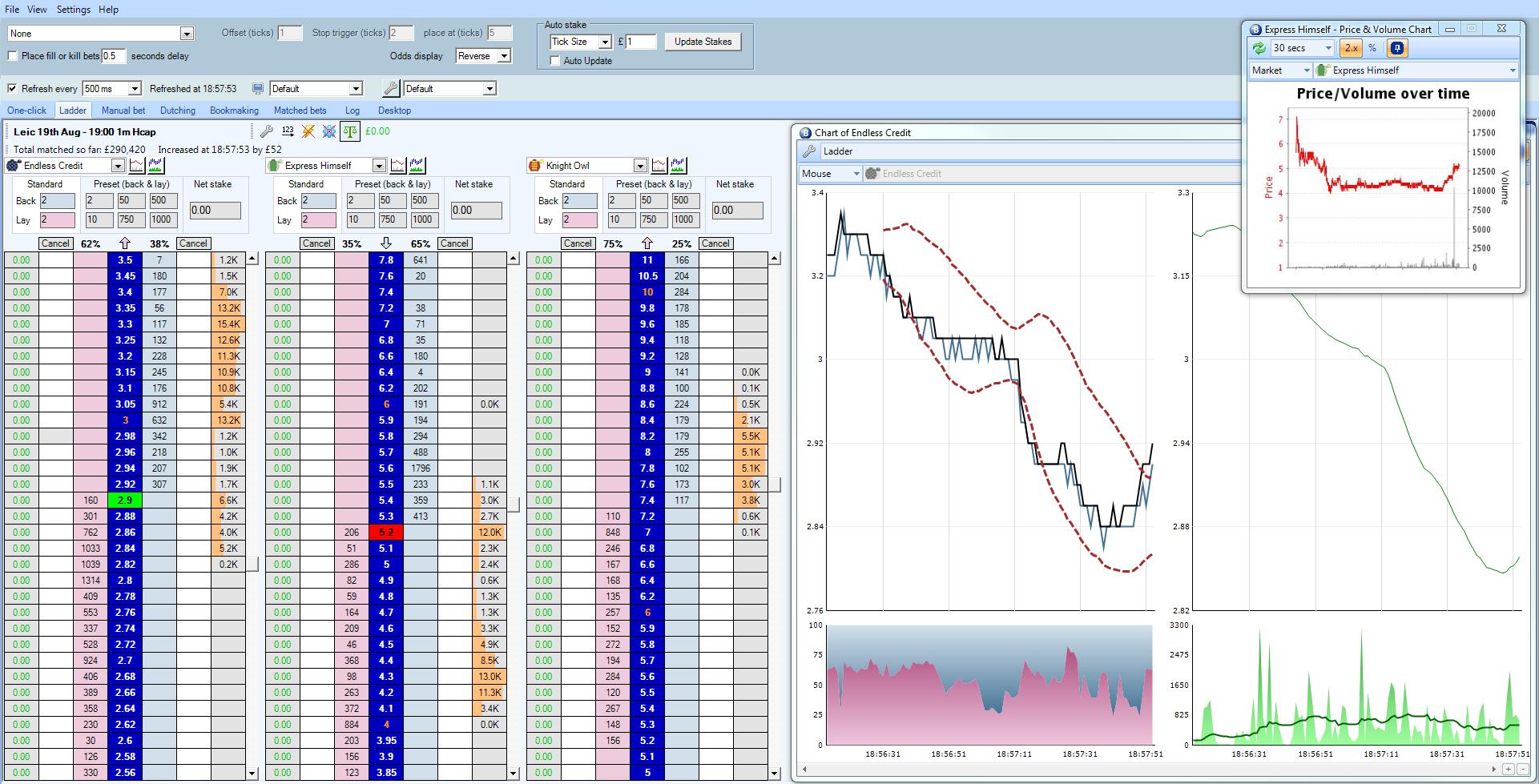 betting trader