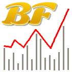 BFCharts